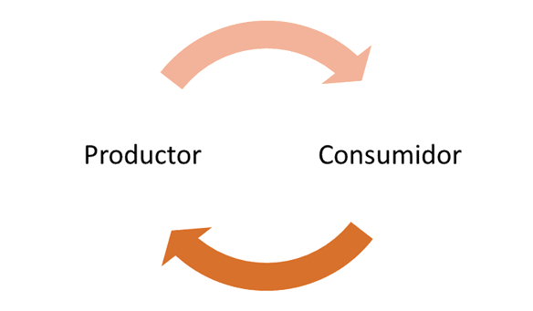 diagrama-logistica-inversa